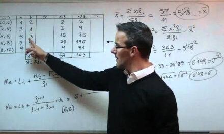 """Curso para docentes """"Funciones: Cuestiones Matemáticas y Didácticas"""""""
