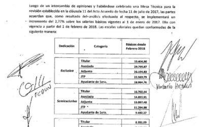 Nueva escala salarial de docentes universitarios a partir del pago de la clausula gatillo